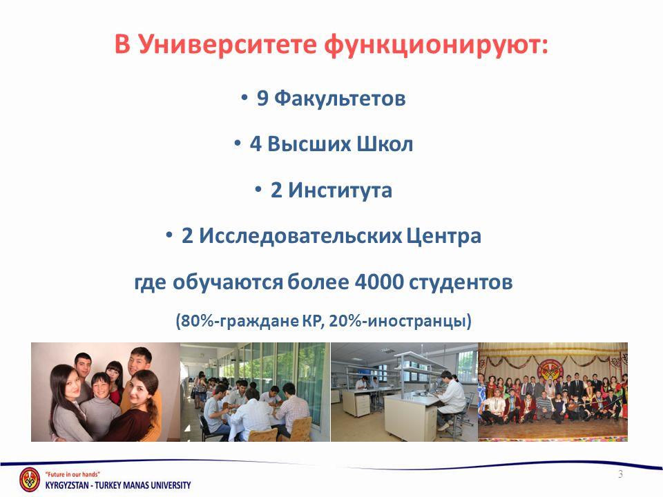 3 В Университете функционируют: 9 Факультетов 4 Высших Школ 2 Института 2 Исследовательских Центра где обучаются более 4000 студентов (80%-граждане КР