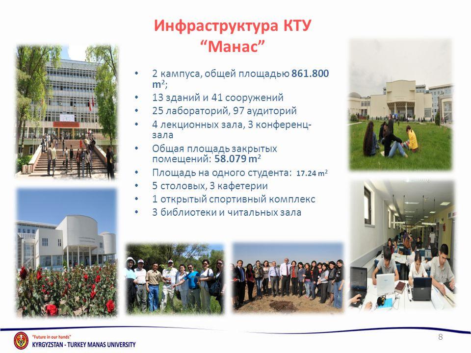 Инфраструктура КТУ Манас 2 кампуса, общей площадью 861.800 m 2 ; 13 зданий и 41 сооружений 25 лабораторий, 97 аудиторий 4 лекционных зала, 3 конференц