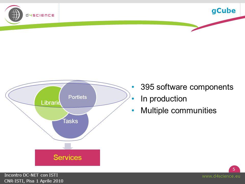 5 www.d4science.eu Incontro DC-NET con ISTI CNR-ISTI, Pisa 1 Aprile 2010 gCube Services Tasks Libraries Portlets 395 software components In production Multiple communities