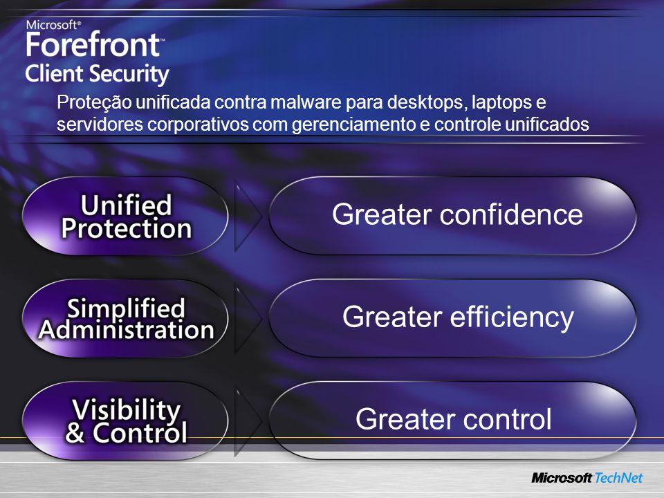 Greater confidence Greater efficiency Greater control Proteção unificada contra malware para desktops, laptops e servidores corporativos com gerenciamento e controle unificados