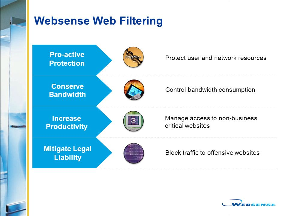 Protect user and network resources Pro-active Protection Websense Web Filtering Block traffic to offensive websites Manage access to non-businesscriti