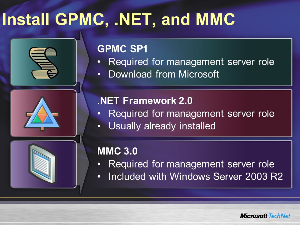 Install GPMC,.NET, and MMC GPMC SP1 Required for management server role Download from Microsoft.NET Framework 2.0 Required for management server role Usually already installed MMC 3.0 Required for management server role Included with Windows Server 2003 R2