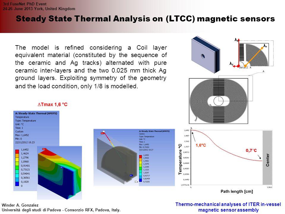 Winder A. Gonzalez Università degli studi di Padova - Consorzio RFX, Padova, Italy. Thermo-mechanical analyses of ITER in-vessel magnetic sensor assem