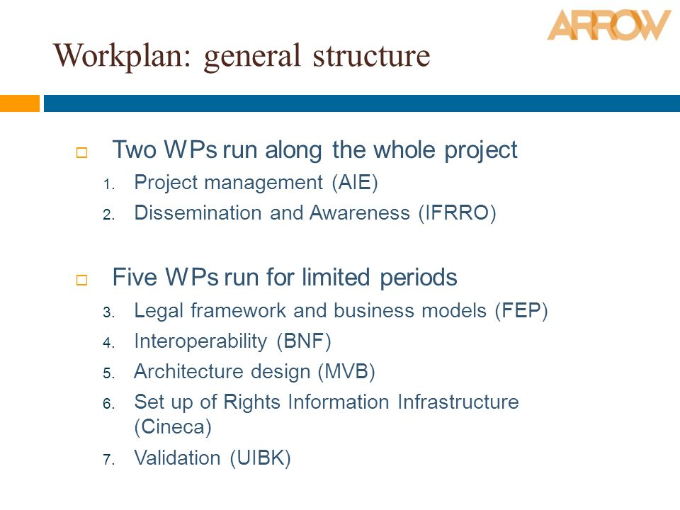 Leadership and Management structure PROJECT LEADERSHIP MANAGEMENT BOARD OF WP LEADERS PROJECT MANAGEMENT AIE WP2 IFRRO WP3 FEP WP4 BNF WP5 MVB WP6 CINECA WP7 UIBK « ASSEMBLY of ALL PARTNERS » ALL PARTNERS « GENERAL ASSEMBLY » CONTRACTING PARTNERS