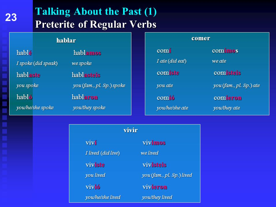 Preterite of Regular Verbs Talking About the Past (1) Preterite of Regular Verbs 23 hablar hablar hablé hablamos I spoke (did speak) we spoke hablaste hablasteis you spoke you (fam., pl.