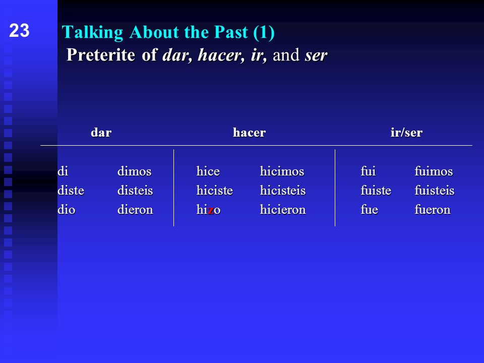 Preterite of dar, hacer, ir, and ser Talking About the Past (1) Preterite of dar, hacer, ir, and ser darhacerir/ser didimoshicehicimosfuifuimos disted