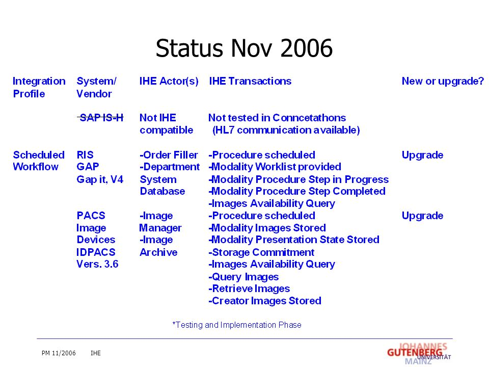 PM 11/2006IHE Status Nov 2006