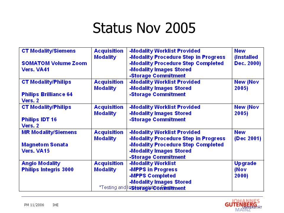 PM 11/2006IHE Status Nov 2005