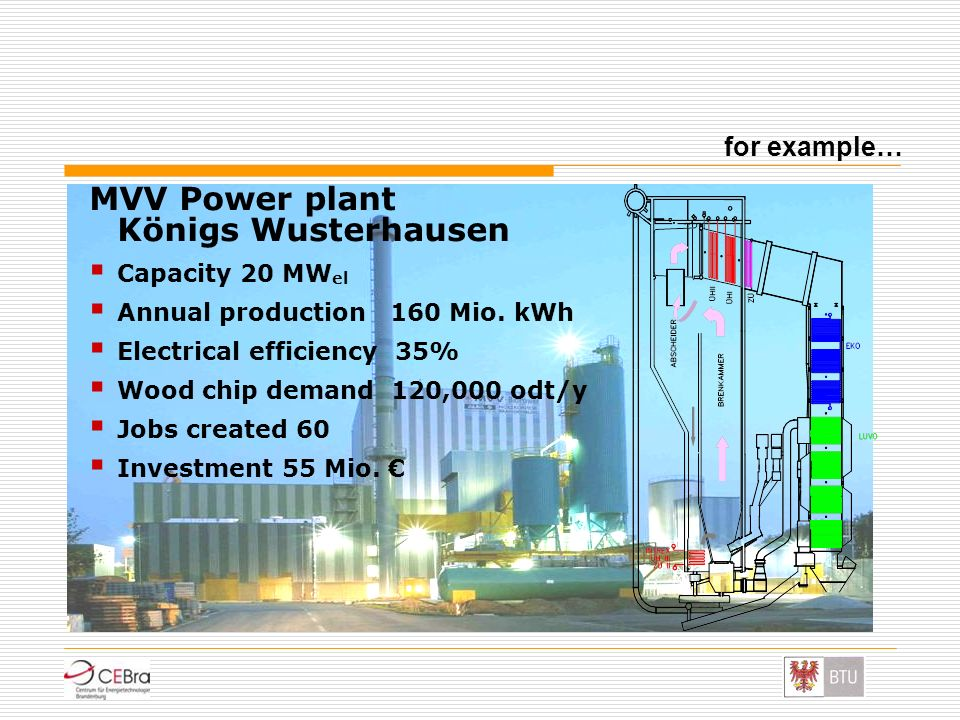 MVV Power plant Königs Wusterhausen Capacity 20 MW el Annual production 160 Mio. kWh Electrical efficiency 35% Wood chip demand 120,000 odt/y Jobs cre