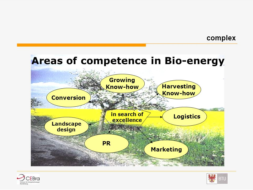 Marketing Harvesting Know-how Landscape design Logistics Conversion PR Growing Know-how complex Areas of competence in Bio-energy in search of excelle