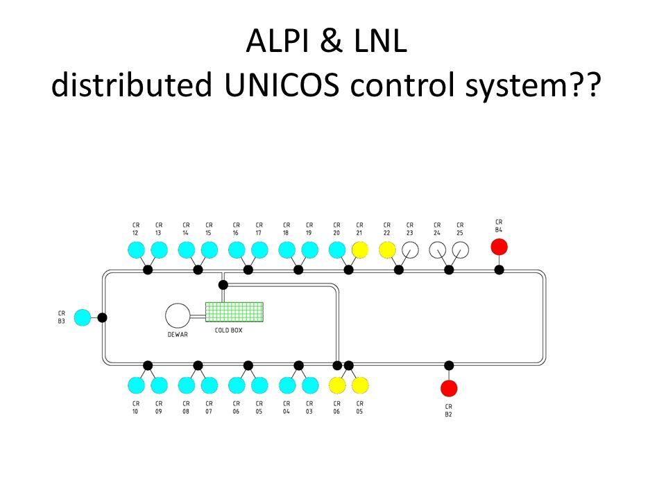 ALPI & LNL distributed UNICOS control system??