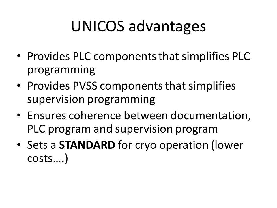 UNICOS advantages Provides PLC components that simplifies PLC programming Provides PVSS components that simplifies supervision programming Ensures coh