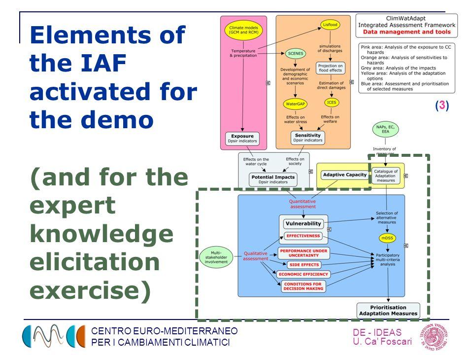 CENTRO EURO-MEDITERRANEO PER I CAMBIAMENTI CLIMATICI DE - IDEAS U. Ca' Foscari Elements of the IAF activated for the demo (and for the expert knowledg
