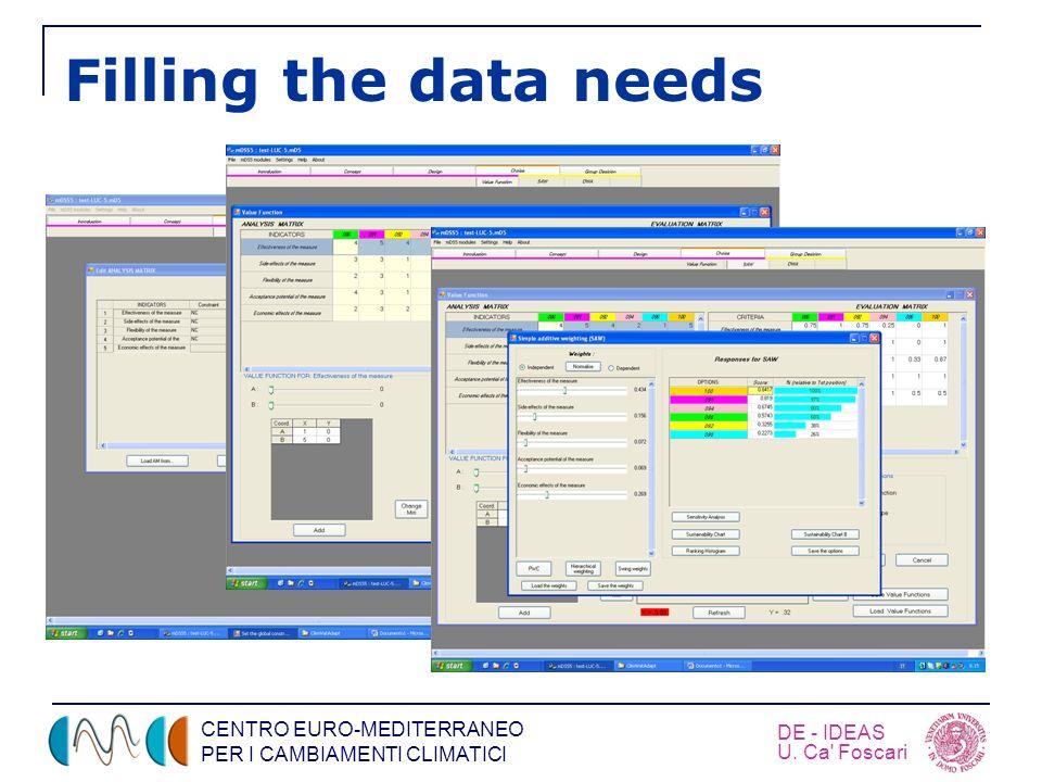 CENTRO EURO-MEDITERRANEO PER I CAMBIAMENTI CLIMATICI DE - IDEAS U. Ca' Foscari Filling the data needs
