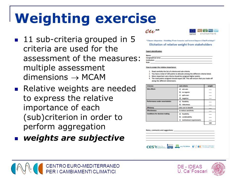 CENTRO EURO-MEDITERRANEO PER I CAMBIAMENTI CLIMATICI DE - IDEAS U. Ca' Foscari Weighting exercise 11 sub-criteria grouped in 5 criteria are used for t
