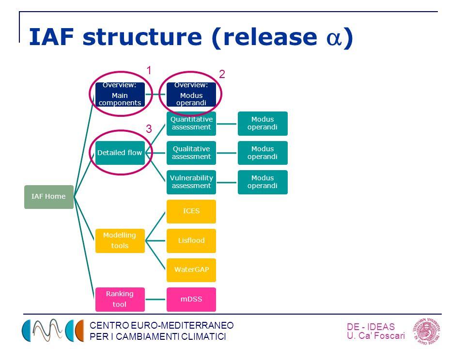 CENTRO EURO-MEDITERRANEO PER I CAMBIAMENTI CLIMATICI DE - IDEAS U. Ca' Foscari IAF structure (release ) IAF Home Overview: Main components Overview: M