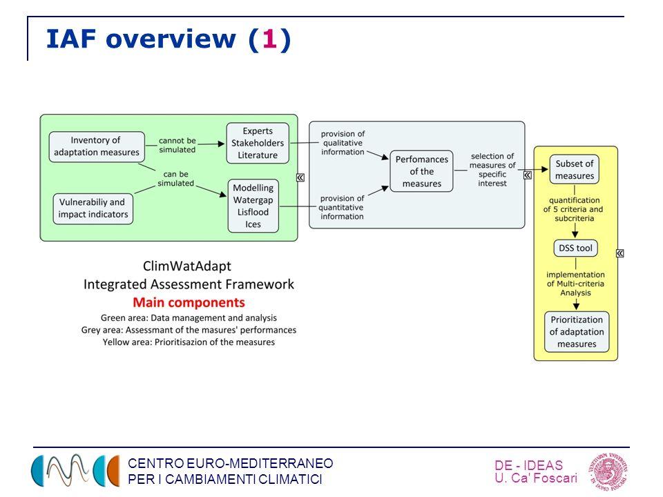 CENTRO EURO-MEDITERRANEO PER I CAMBIAMENTI CLIMATICI DE - IDEAS U. Ca' Foscari IAF overview (1)