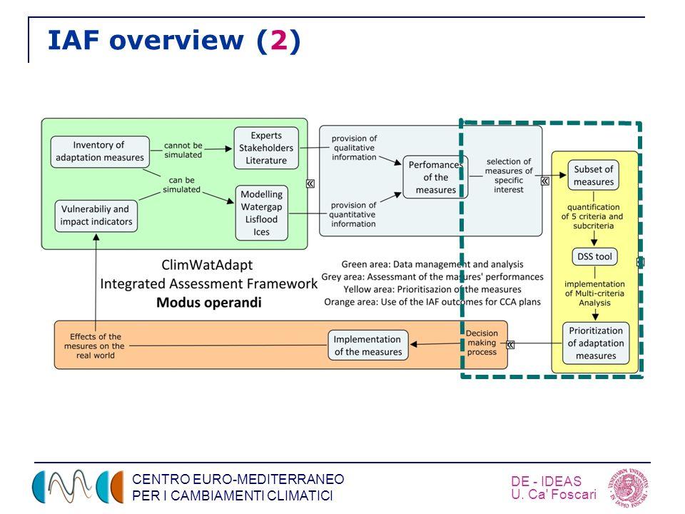 CENTRO EURO-MEDITERRANEO PER I CAMBIAMENTI CLIMATICI DE - IDEAS U. Ca' Foscari IAF overview (2)