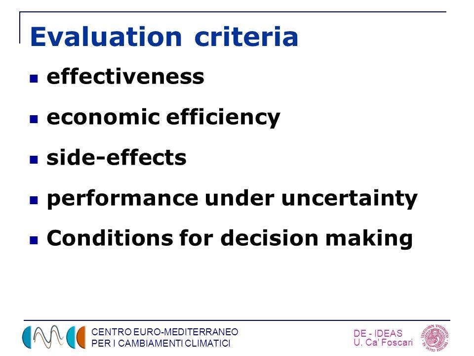 CENTRO EURO-MEDITERRANEO PER I CAMBIAMENTI CLIMATICI DE - IDEAS U. Ca' Foscari Evaluation criteria effectiveness economic efficiency side-effects perf