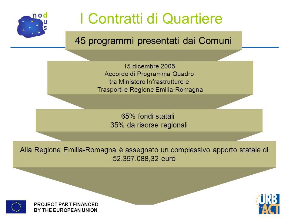 PROJECT PART-FINANCED BY THE EUROPEAN UNION 45 programmi presentati dai Comuni 15 dicembre 2005 Accordo di Programma Quadro tra Ministero Infrastruttu