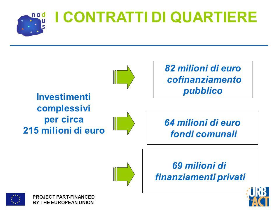 PROJECT PART-FINANCED BY THE EUROPEAN UNION Investimenti complessivi per circa 215 milioni di euro 64 milioni di euro fondi comunali 69 milioni di finanziamenti privati I CONTRATTI DI QUARTIERE 82 milioni di euro cofinanziamento pubblico