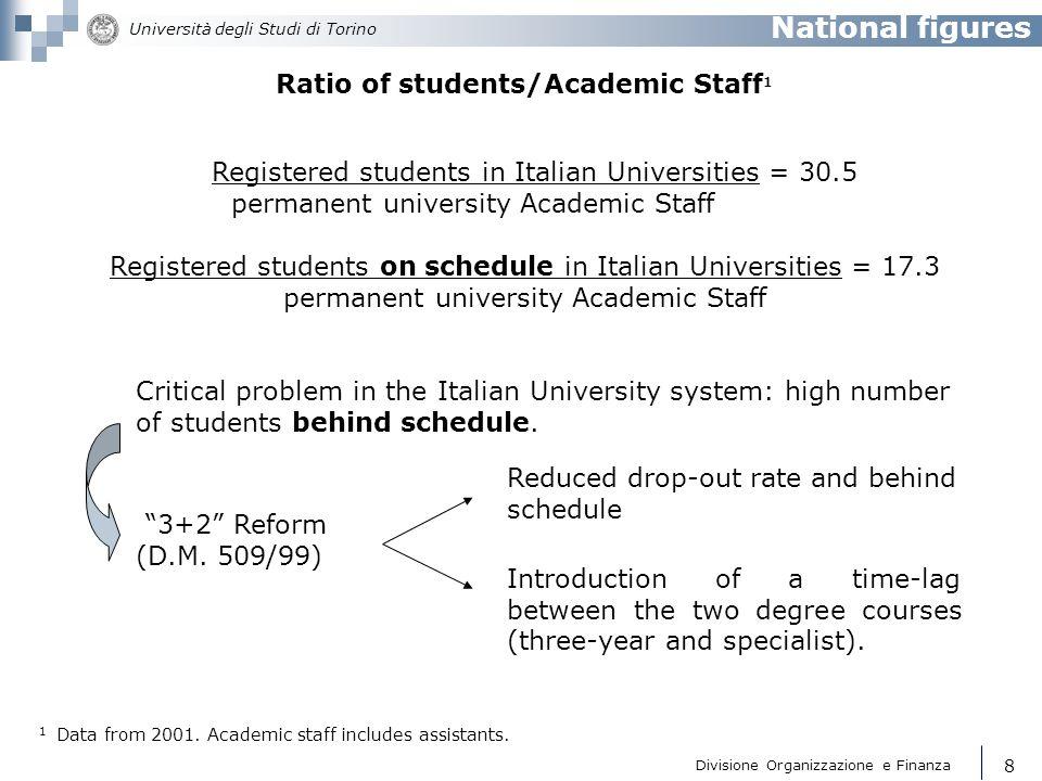 Divisione Organizzazione e Finanza Università degli Studi di Torino 9 The Italian recruitment system (ACADEMIC STAFF) ( TECHNICAL ADMINISTRATIVE STAFF) D.Lgs.