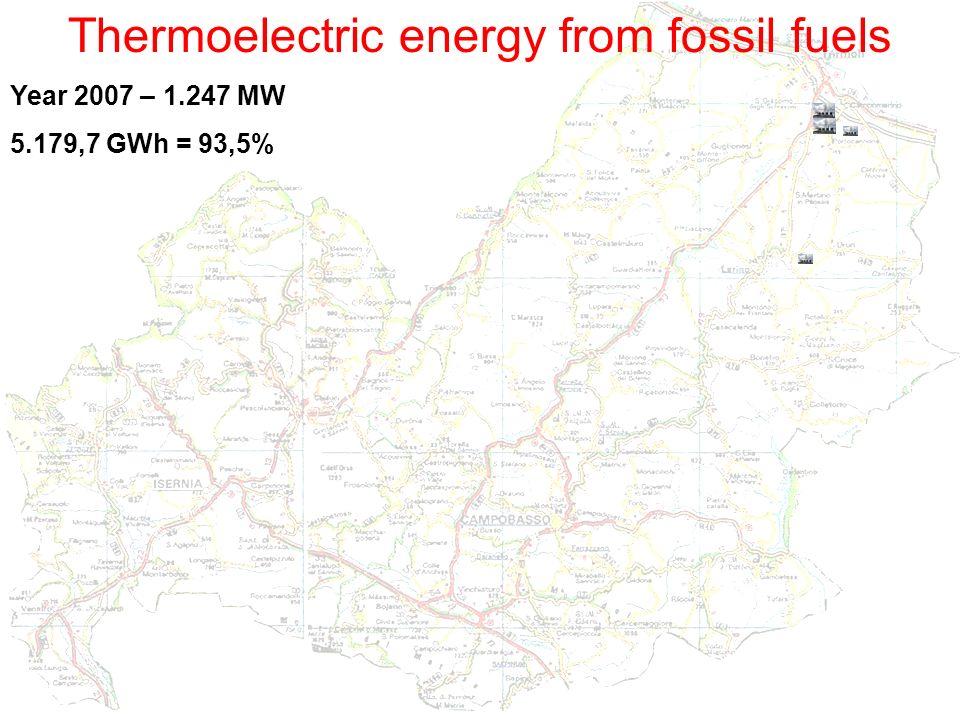 ENEA CCEI Campobasso - Biblioteca Albino - 22 aprile 2009 - Dott. Giovanni Iannantuono3 Thermoelectric energy from fossil fuels Year 2007 – 1.247 MW 5