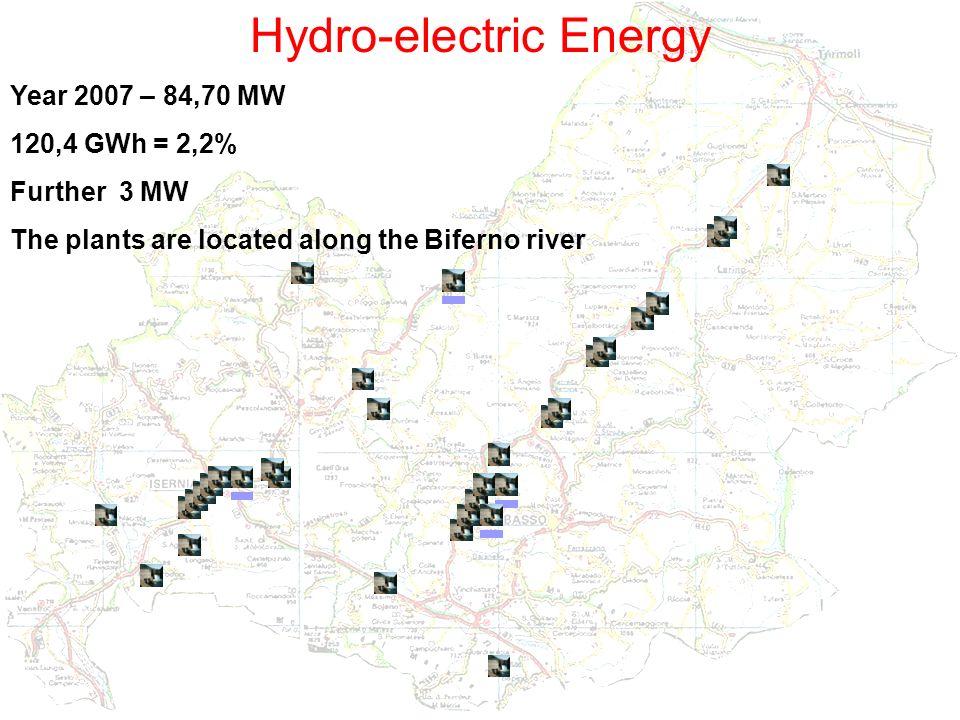 ENEA CCEI Campobasso - Biblioteca Albino - 22 aprile 2009 - Dott. Giovanni Iannantuono5 Hydro-electric Energy Year 2007 – 84,70 MW 120,4 GWh = 2,2% Fu