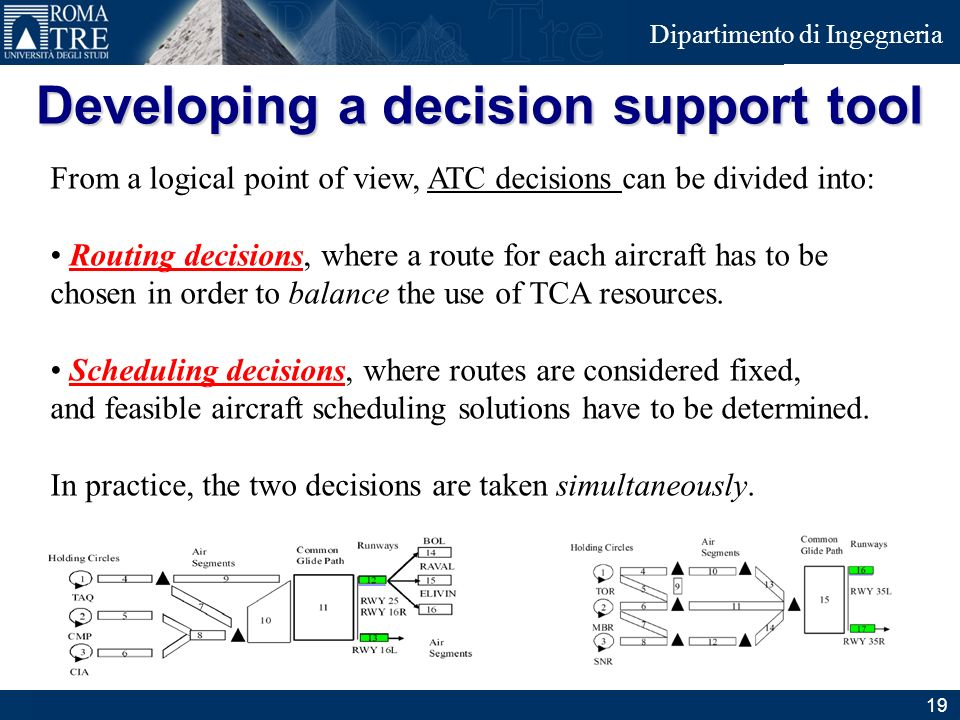 Junior Consulting Dipartimento di Ingegneria 19 Developing a decision support tool From a logical point of view, ATC decisions can be divided into: Ro
