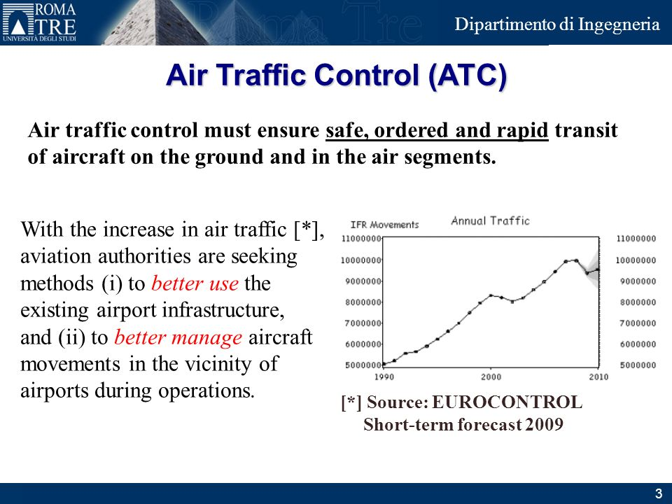 Junior Consulting Dipartimento di Ingegneria Air Traffic Control (ATC) Air traffic control must ensure safe, ordered and rapid transit of aircraft on
