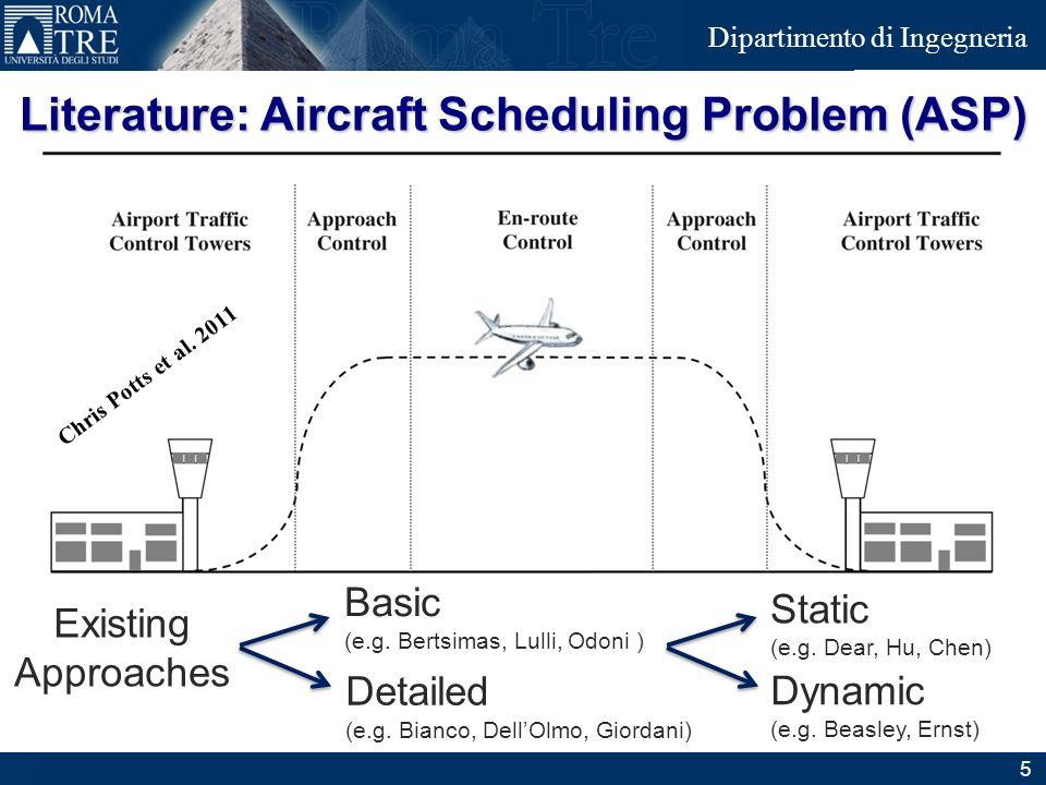 Junior Consulting Dipartimento di Ingegneria Detailed (e.g. Bianco, DellOlmo, Giordani) Basic (e.g. Bertsimas, Lulli, Odoni ) Literature: Aircraft Sch