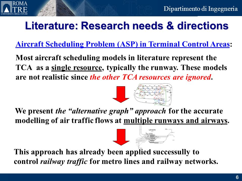 Junior Consulting Dipartimento di Ingegneria Literature: Research needs & directions Aircraft Scheduling Problem (ASP) in Terminal Control Areas: Most