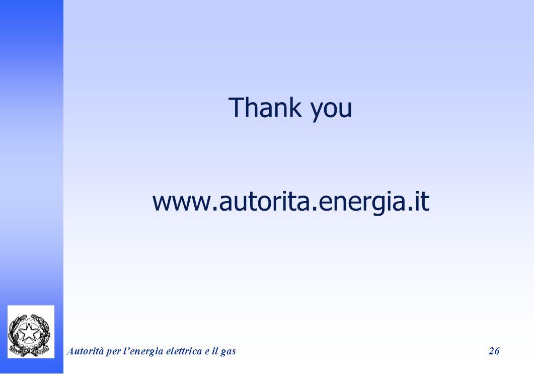Autorità per lenergia elettrica e il gas 26 Thank you www.autorita.energia.it