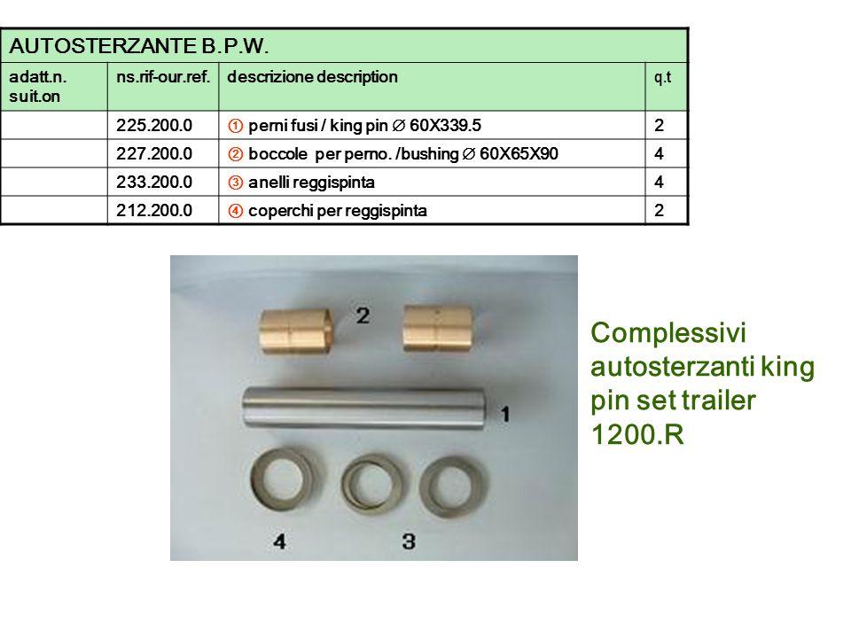 Complessivi autosterzanti king pin set trailer 1200.R AUTOSTERZANTE B.P.W. adatt.n. suit.on ns.rif-our.ref.descrizione description q.t 225.200.0 perni