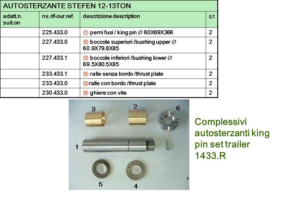 Complessivi autosterzanti king pin set trailer 1433.R AUTOSTERZANTE STEFEN 12-13TON adatt.n. suit.on ns.rif-our.ref.descrizione description q.t 225.43