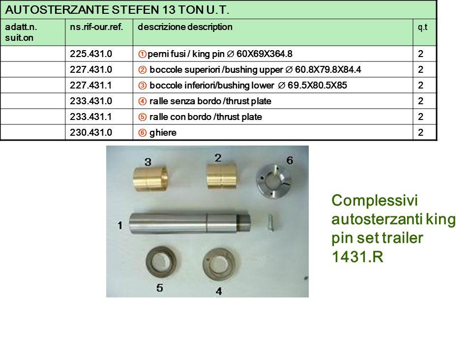 Complessivi autosterzanti king pin set trailer 1431.R AUTOSTERZANTE STEFEN 13 TON U.T. adatt.n. suit.on ns.rif-our.ref.descrizione description q.t 225