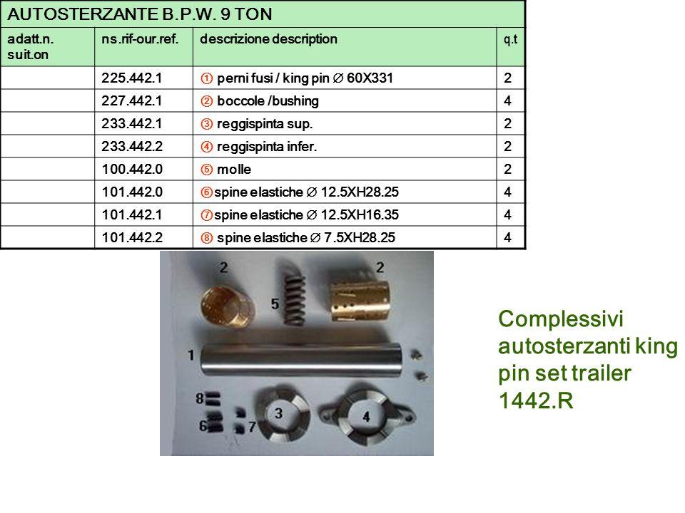 Complessivi autosterzanti king pin set trailer 1442.R AUTOSTERZANTE B.P.W. 9 TON adatt.n. suit.on ns.rif-our.ref.descrizione description q.t 225.442.1