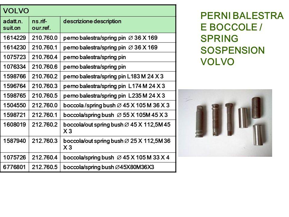 PERNI BALESTRA E BOCCOLE / SPRING SOSPENSION VOLVO VOLVO adatt.n. suit.on ns.rif- our.ref. descrizione description 1614229210.760.0 perno balestra/spr