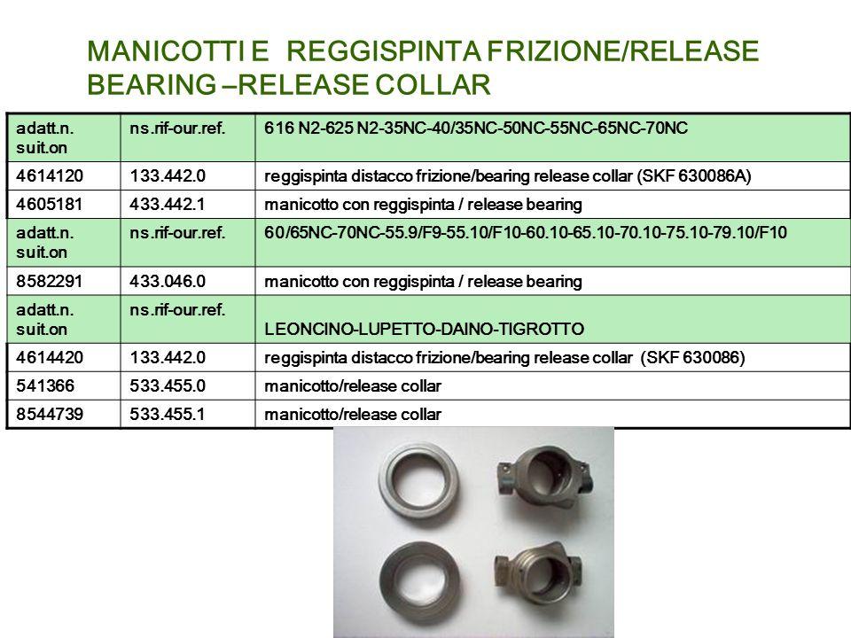MANICOTTI E REGGISPINTA FRIZIONE/RELEASE BEARING –RELEASE COLLAR adatt.n. suit.on ns.rif-our.ref.616 N2-625 N2-35NC-40/35NC-50NC-55NC-65NC-70NC 461412