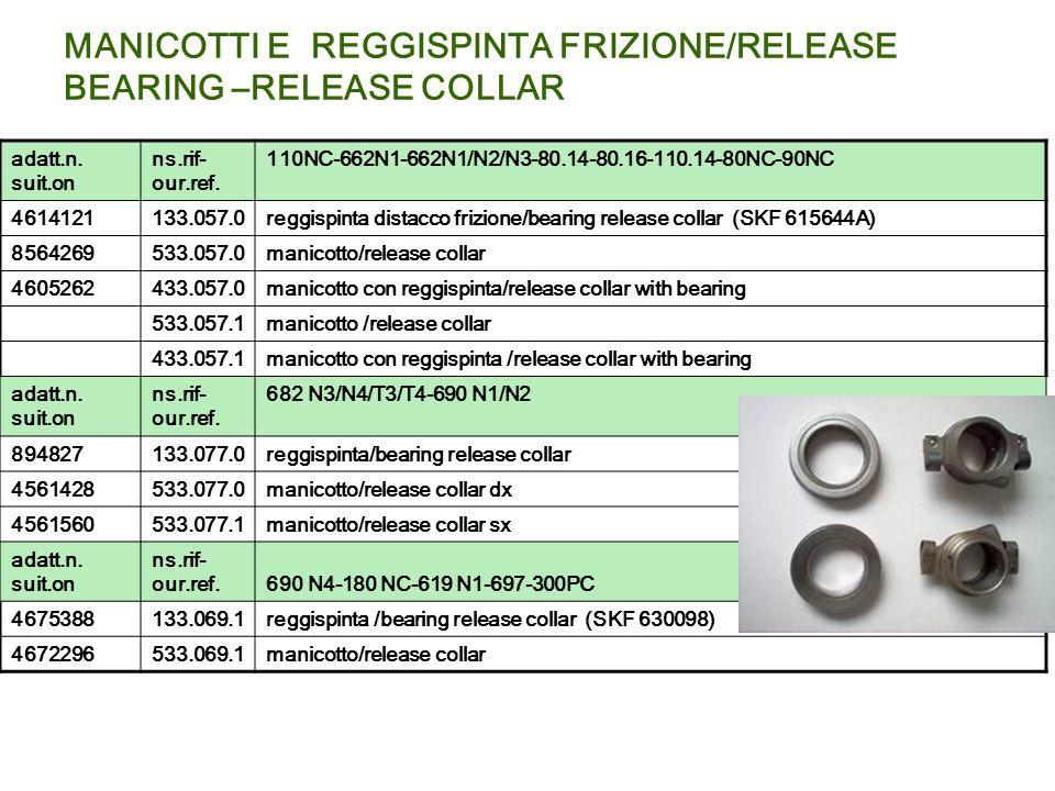 MANICOTTI E REGGISPINTA FRIZIONE/RELEASE BEARING –RELEASE COLLAR adatt.n. suit.on ns.rif- our.ref. 110NC-662N1-662N1/N2/N3-80.14-80.16-110.14-80NC-90N