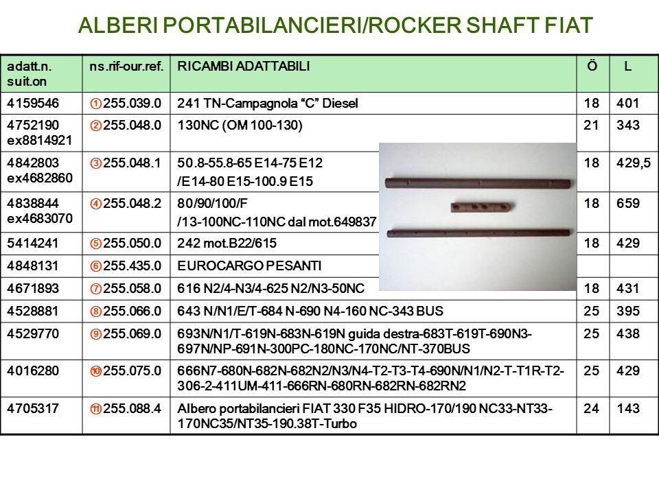 ALBERI PORTABILANCIERI/ROCKER SHAFT FIAT adatt.n. suit.on ns.rif-our.ref.RICAMBI ADATTABILI Ö L 4159546255.039.0241 TN-Campagnola C Diesel18401 475219