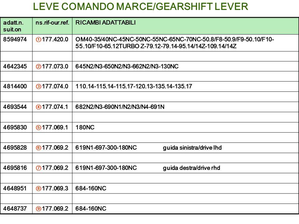 LEVE COMANDO MARCE/GEARSHIFT LEVER adatt.n. suit.on ns.rif-our.ref.RICAMBI ADATTABILI 8594974177.420.0OM40-35/40NC-45NC-50NC-55NC-65NC-70NC-50.8/F8-50