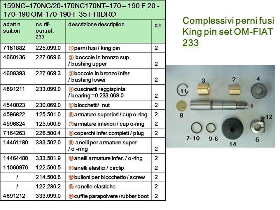 159NC–170NC/20-170NC170NT–170 – 190 F 20 - 170-190 OM-170-190-F 35T-HIDRO adatt.n. suit.on ns.rif- our.ref. 233 descrizione description q.t 7161882225