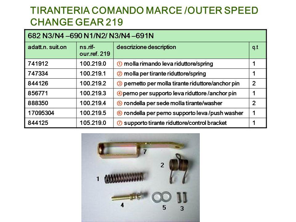TIRANTERIA COMANDO MARCE /OUTER SPEED CHANGE GEAR 219 682 N3/N4 –690 N1/N2/ N3/N4 –691N adatt.n. suit.onns.rif- our.ref. 219 descrizione description q