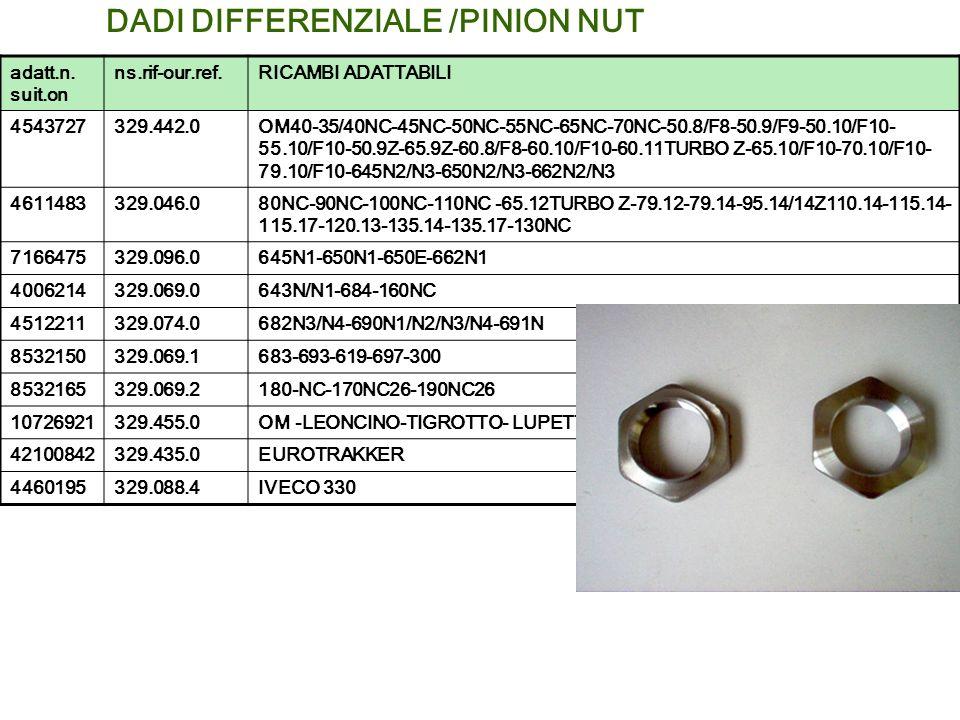 DADI DIFFERENZIALE /PINION NUT adatt.n. suit.on ns.rif-our.ref.RICAMBI ADATTABILI 4543727329.442.0OM40-35/40NC-45NC-50NC-55NC-65NC-70NC-50.8/F8-50.9/F