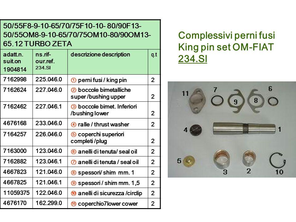 50/55F8-9-10-65/70/75F10-10- 80/90F13- 50/55OM8-9-10-65/70/75OM10-80/90OM13- 65.12 TURBO ZETA adatt.n. suit.on 1904814 ns.rif- our.ref. 234.Sl descriz