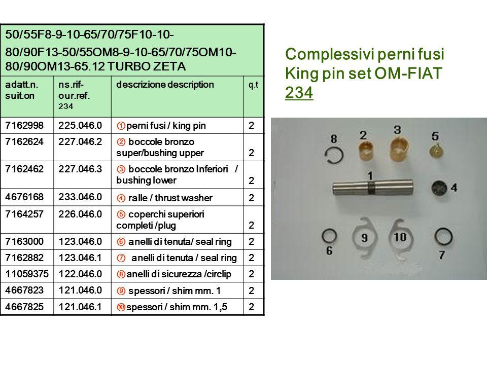 50/55F8-9-10-65/70/75F10-10- 80/90F13-50/55OM8-9-10-65/70/75OM10- 80/90OM13-65.12 TURBO ZETA adatt.n. suit.on ns.rif- our.ref. 234 descrizione descrip