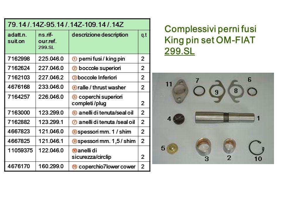 79.14 /.14Z-95.14 /.14Z-109.14 /.14Z adatt.n. suit.on ns.rif- our.ref. 299.SL descrizione description q.t 7162998225.046.0 perni fusi / king pin2 7162