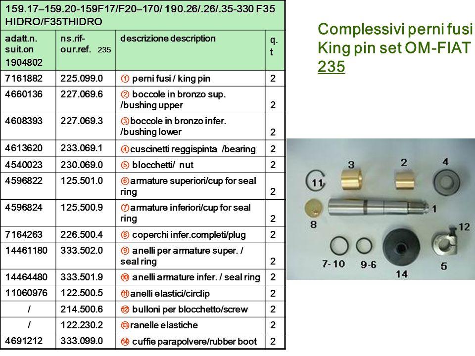 Complessivi perni fusi King pin set OM-FIAT 235 159.17–159.20-159F17/F20–170/ 190.26/.26/.35-330 F35 HIDRO/F35THIDRO adatt.n. suit.on1904802 ns.rif- o