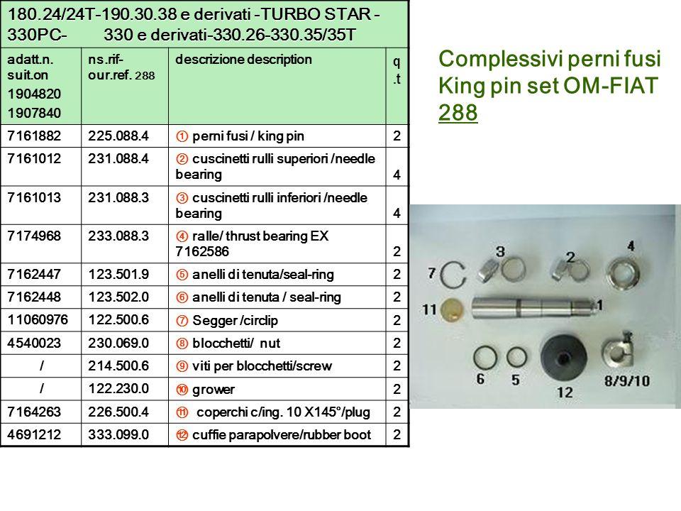 180.24/24T-190.30.38 e derivati -TURBO STAR - 330PC- 330 e derivati-330.26-330.35/35T adatt.n. suit.on 1904820 1907840 ns.rif- our.ref. 288 descrizion